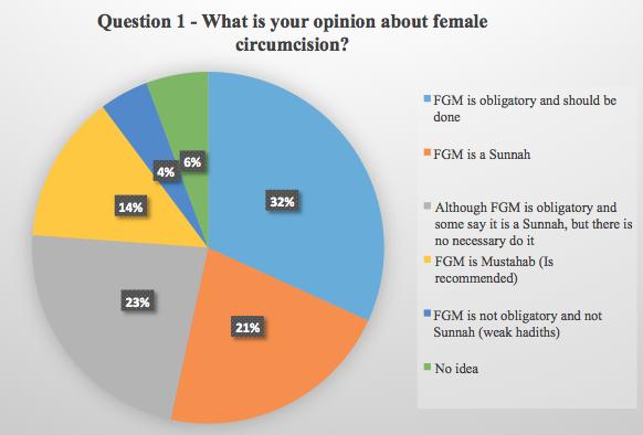 Mullahs opinion